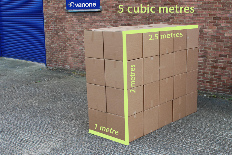 Five Cubic Metres